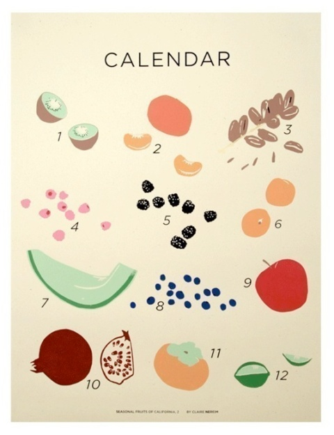 CA seasonal fruit calendar